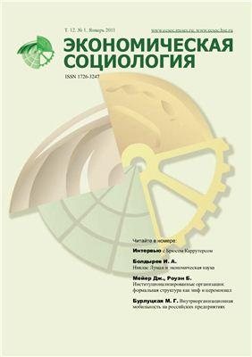 Экономическая социология 2011 №01