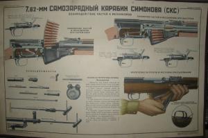 Практическое пособие - Плакаты и чертежи НВП