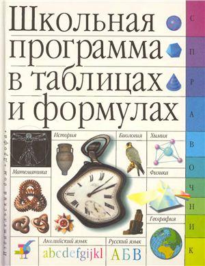 Узлова Е.Е. (ред.) Школьная программа в таблицах и формулах. Большой универсальный справочник