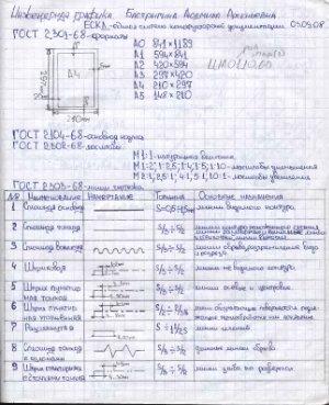 Павлов В.А. Лекции по начертательной геометрии