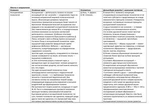 Таблица по школам и основным направлениям в психологии