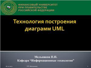 Технология построения диаграмм UML