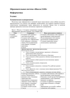 Горячев А.В. Рабочая программа. Информатика. 7-9 классы