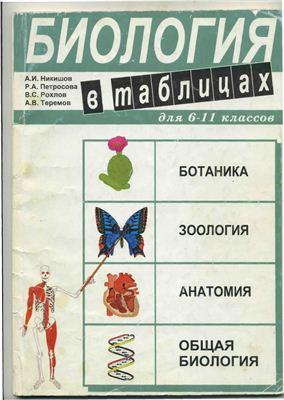 Никишов А.И., Петросова Р.А. и др. Биология в таблицах для 6-11 классов