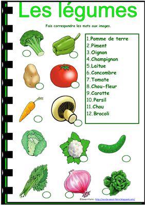 овощи на французском в картинках антропологи благодаря использованию