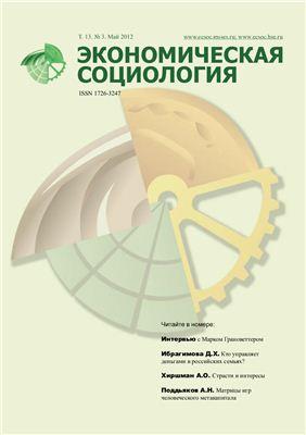 Экономическая социология 2012 №03