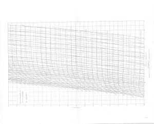 Диаграмма s - T для водорода (150 - 300 К)