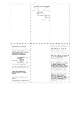 Ответы на вопросы + шпаргалки - Системное программирование