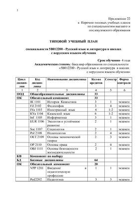 Типовой учебный план специальности 5В012200 - Русский язык и литература в школах с нерусским языком обучения (Казахстан)