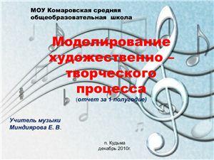 Презентация МХТП