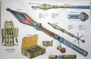 Плакат. Выстрел ПГ-7В (фото 2520х1628)