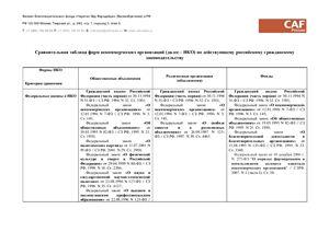 Комлект таблиц Юридические лица