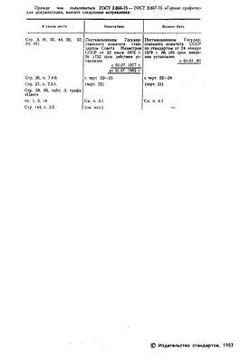Горная графическая документация ГОСТ 2853-75, ГОСТ 2851-75, ГОСТ 2856-75