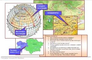 Часовые пояса, координаты Казахстана