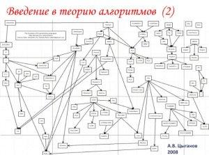 Лекция - Введение в теорию алгоритмов. Часть 3