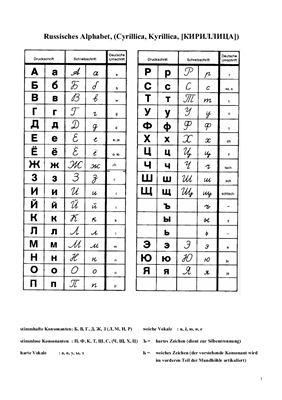Учебник русского языка для немецкоговорящих. Часть 1