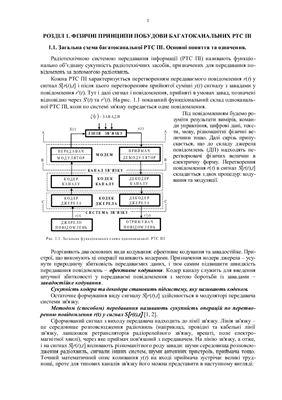 Мазурков М.І. Основи теорії передавання інформації