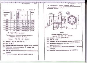ОСТ 1 51936-88 Элементы сменные к приспособлению для обжима муфт. Конструкция и размеры