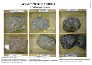 Методический материал - Основные представители горных пород