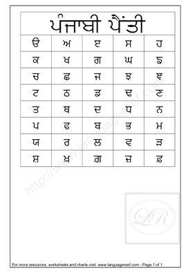Таблица - Punjabi alphabet chart