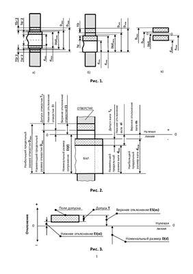 Аристов А.И. и др. Метрология, стандартизация и сертификация