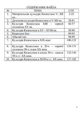 История Казахстана - учебный материал