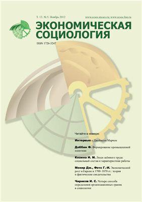 Экономическая социология 2012 №05