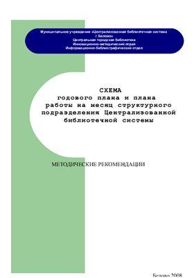 Руководство - Схема годового плана и плана работы на месяц структурного подразделения ЦБС
