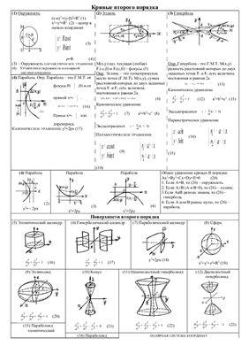 Белоус Е.А. Высшая математика. Вспомогательные материалы
