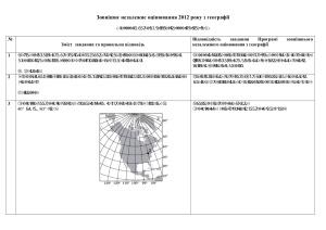 ЗНО 2012. Тест із географії. Відповіді