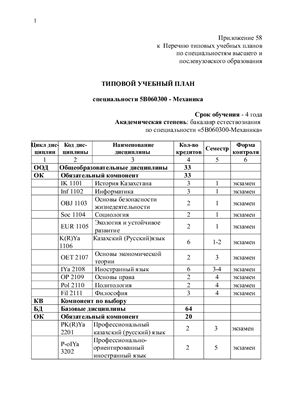 Типовой учебный план специальности 5В060300 - Механика