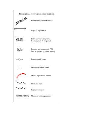 Условные знаки и обозначения на рабочей карте командира