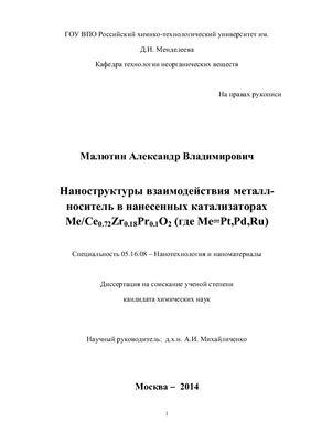 Малютин А.В. Наноструктуры взаимодействия металл-носитель в нанесенных катализаторах Me/Ce0.72Zr0.18Pr0.1O2 (где Me=Pt, Pd, Ru)