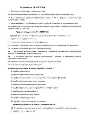 Контрольная работа - Сотрудничество РФ и Европола (СПСО)