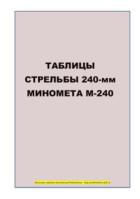 Таблицы стрельбы 240-мм миномета М-240