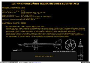 Фофанов В., Андрей. 125-мм бронебойные подкалиберные боеприпасы