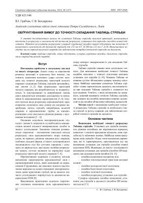 Грабчак В.І., Бондаренко С.В. Обґрунтування вимог до точності складання таблиць стрільби