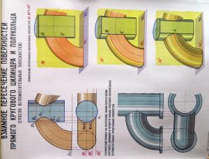 Дружинин Н.С. Плакаты по начертательной геометрии