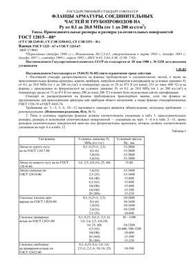 ГОСТ 12815-80 Фланцы арматуры, соединительных частей трубопроводов