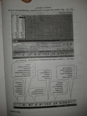 Харитонов В.Ф., Сенюшкин Н.С. и др. Проектирование камер сгорания