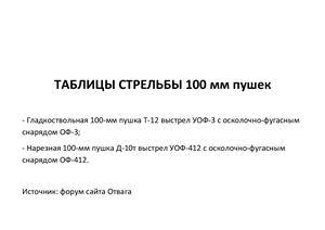 Таблицы стрельбы 100 мм танковых (противотанковых) пушек