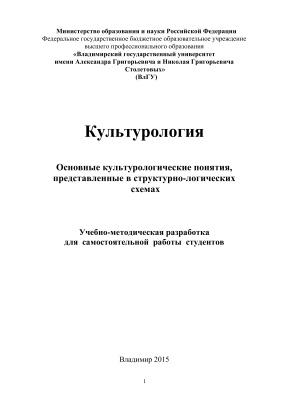 Акулова Л.В. Культурология. Основные культурологические понятия, представленные в структурно-логических схемах