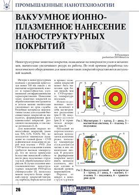 Пашенцев В. Вакуумное ионно-плазменное нанесение наноструктурных покрытий