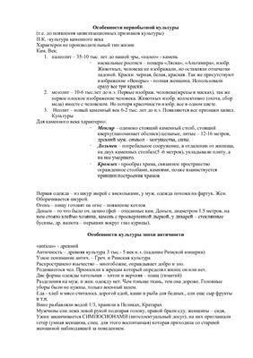 Лекции по культурологии (МГПУ)