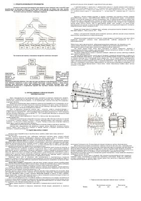 Ответы на ГОС экзамен по специальности Механизация переработки сельскохозяйственной продукции НГАУ