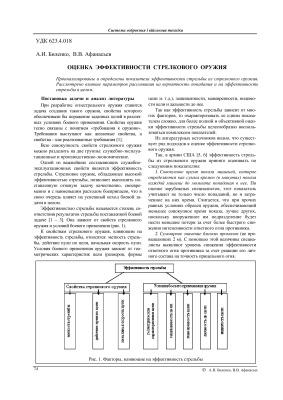Биленко А.И., Афанасьев В.В. Оценка эффективности стрелкового оружия