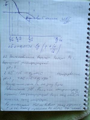 Лекции по электрохимической коррозии металлов (Хим фак ВГУ 4 курс рукопись)