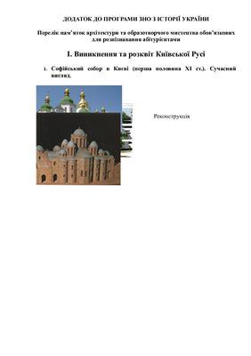 Все про ЗНО 2012. Документація, зразки, інструкції