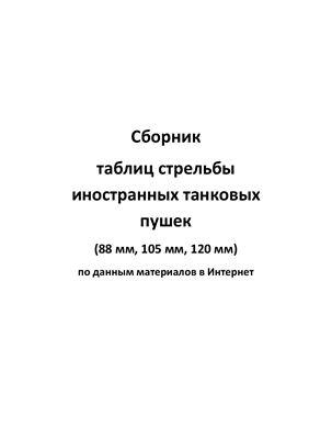 Таблицы стрельбы танковых пушек (88, 105, 120 мм)