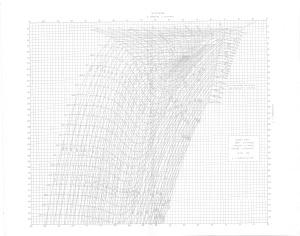 Диаграмма s - T для азота (40 - 400 К)